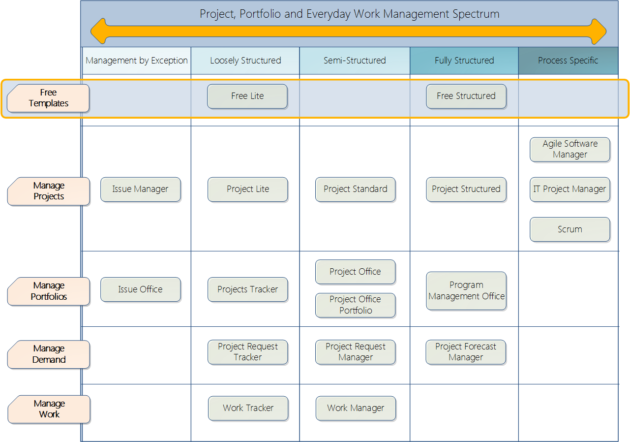 Free Project Management Templates Install Guide Pdf