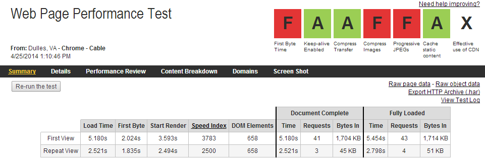 tools were used for comparison. Below is an example of comparable page load times of the same page from both the production and test sites.