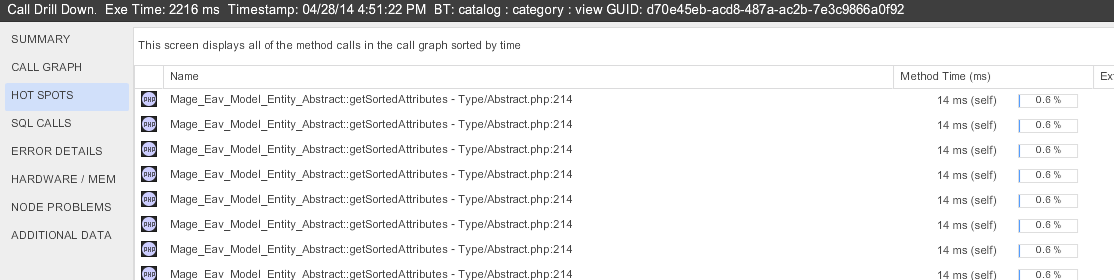 2. The procedure labelled GetSortAttributes is being called multiple times per transaction and may need optimization.
