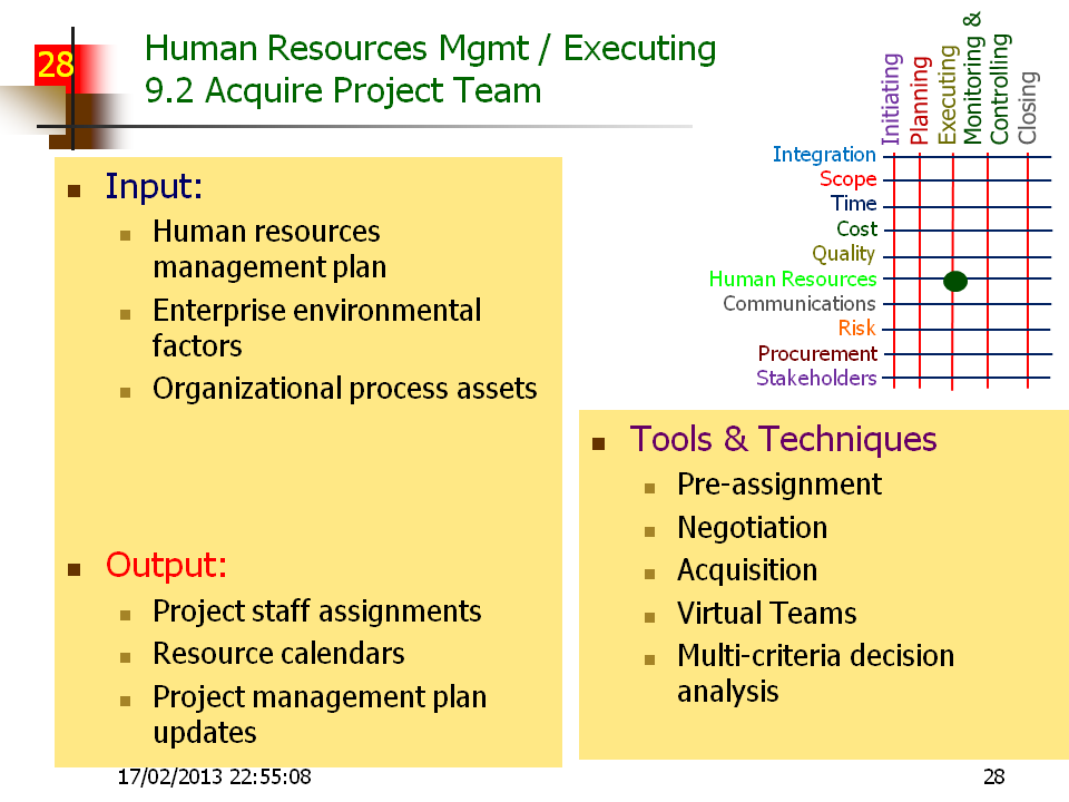 48 Knowledge Area How to read the slides Process Group Process Name Section of PMBOK Context The Inputs are often