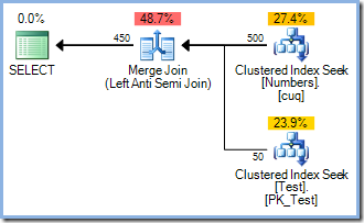 High performance techniques for microsoft sql server pdf the seek produces an ordered stream of pk values so what is the point of fandeluxe Image collections