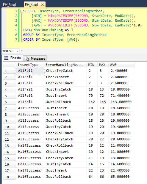 High performance techniques for microsoft sql server pdf the graph that plots all of the durations fandeluxe Image collections