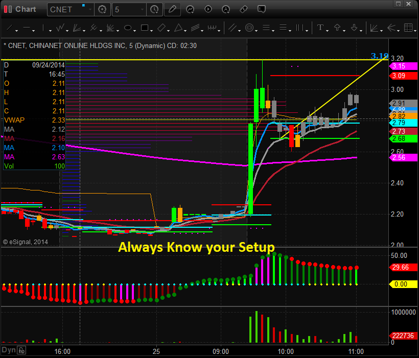 Day Trade Warrior  Business Plan Trading as a Business - PDF
