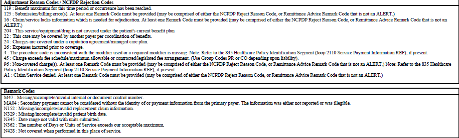 Page 1 Of 8 Remittance Advice Remark Code Rarc And Claim Adjustment Reason Carc Update Note This Article Was Revised