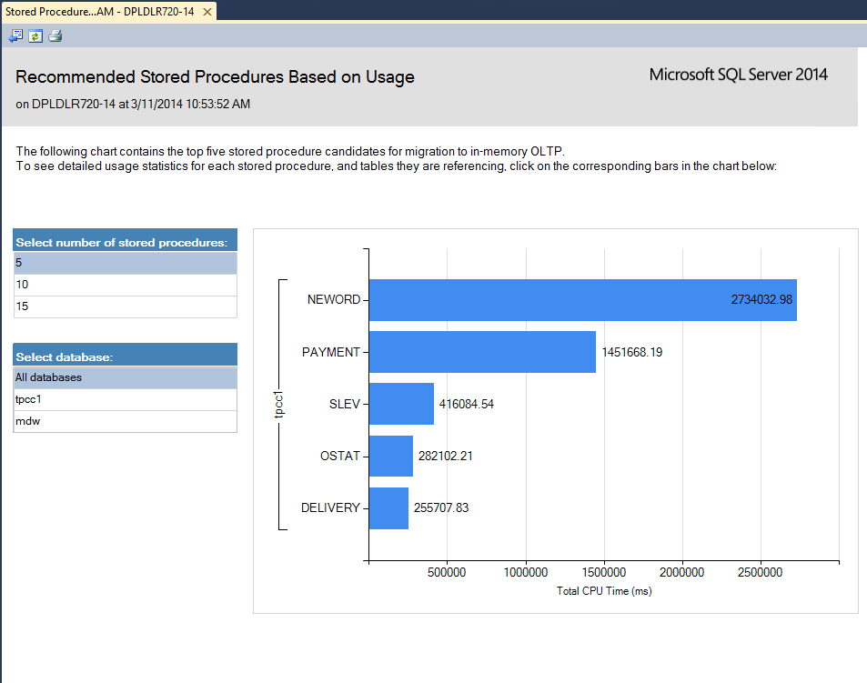 STORED PROCEDURE USAGE ANALYSIS The Stored Procedure report uses a bar chart to identify which procedures will