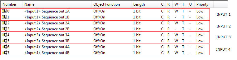 7.4. Communications Objects Communication Objects associated to Short + Long Action Mode are : 8. ON / OFF Sequence With this function it s possible to command 2 different loads (i.e. lights) using 2 different - 1 bit - communication objects trough a switching sequence 8.