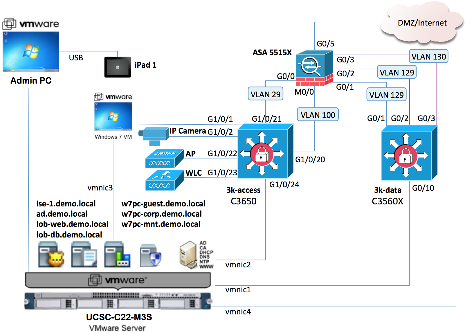 Cisco ISE 1 2 BYOD Lab Guide - PDF