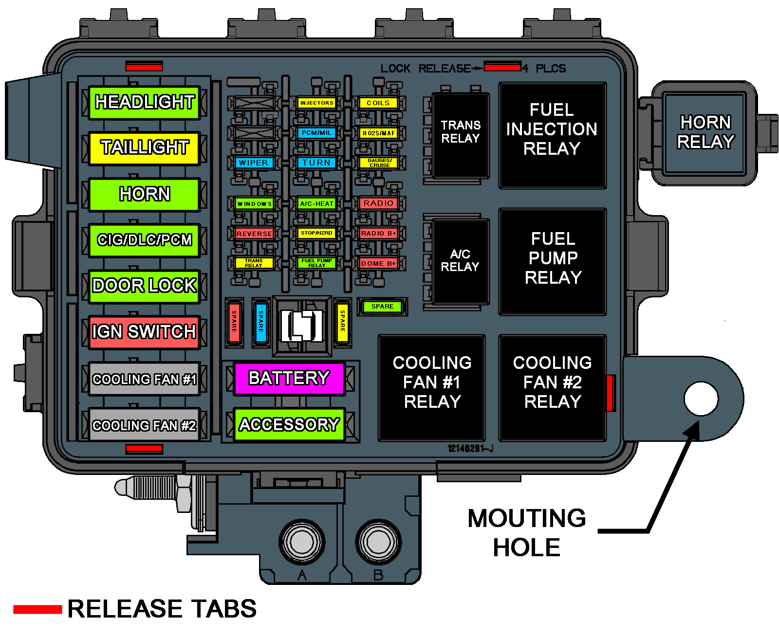 Wire Harness Installation Manual Part Pdf Fuse Box Mount Mounting The Block 26 7 Relay Is Center Point