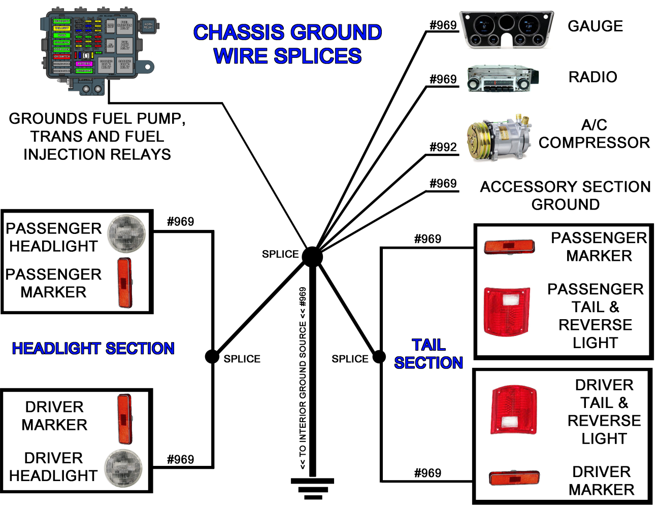 Wire Harness Installation Manual Part Pdf 911 H4 Headlight Wiring Diagram Get Free Image About Ground 3 Connect This 969 To A Clean Source