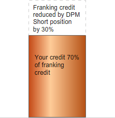 Franking Credit Cashflow (FCC) Franking Credit Cashflow applies only to ASX Equity CFDs.