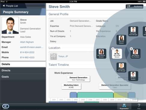 New Mobile Tablet Interface Introducing Taleo TAP Contacts Organization Employees Candidates Content