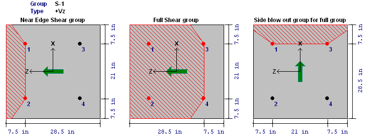 RISABase  Rapid Interactive Structural Analysis Base Plate