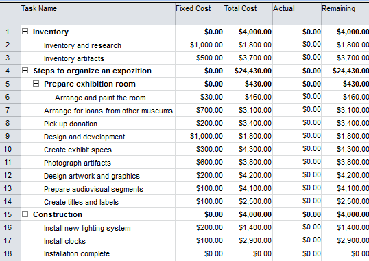 Total Cost Based on Fixed