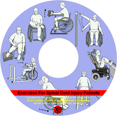 Physiotherapy Database Exercises for people with Spinal Cord Injury Compiled by the physiotherapists associated with the following Sydney (Australian) spinal units :