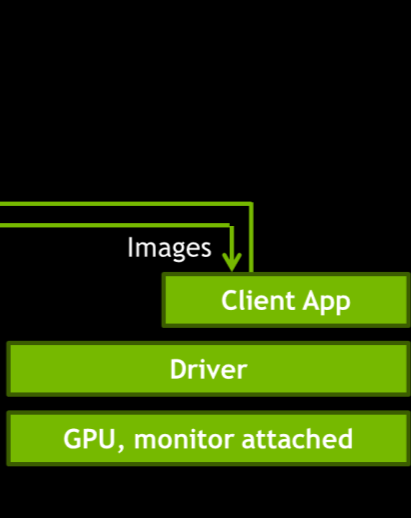 HOW TO VISUALIZE YOUR GPU-ACCELERATED SIMULATION RESULTS