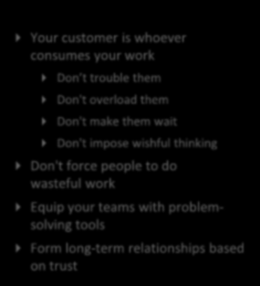 respect for people Respect for People Product Development Flow PEOPLE Kaizen Develop individuals and teams; they build products Empower teams to continuously improve Build partnerships based on trust