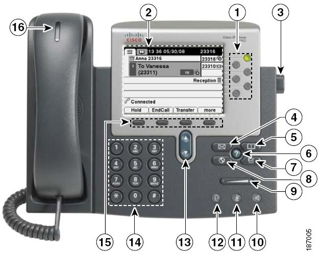 cisco unified communications system end user guide pdf rh docplayer net cisco cp 6941 user manual cisco 6941 manuel