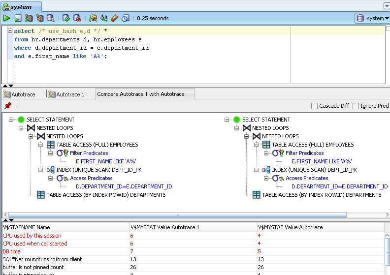 Extended Tuning Support Current Tuning support includes Monitor SQL PL/SQL Hierarchical