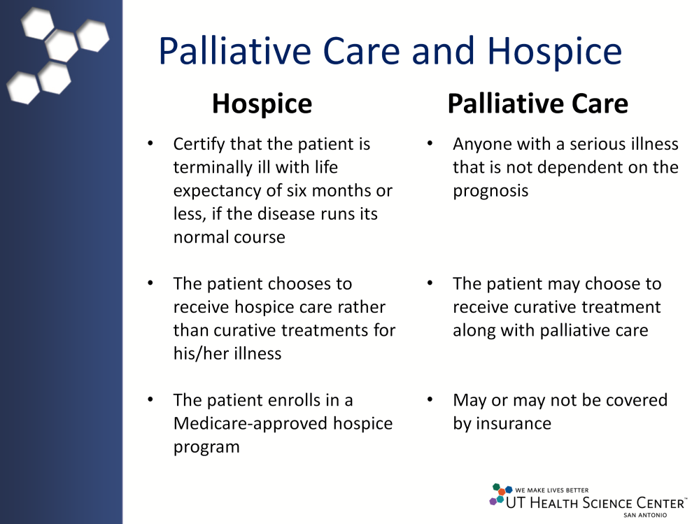 Hospice care is a service delivery system that provides palliative care for patients who have a limited life expectancy and require comprehensive biomedical, psychosocial, and spiritual support as