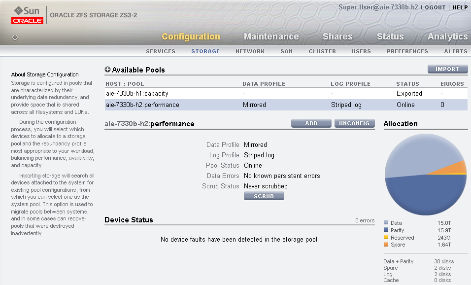 Configuring vmware vsphere 5 1 with oracle zfs storage for Zfs pool design