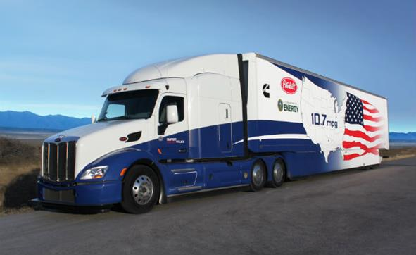 SuperTruck Project Achieves 10.7 Miles per Gallon The U.S. Department of Energy partnered with industry to explore fuel economy improvements for class 8 trucks.