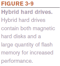 Hard Drive Speed, Disk Caching, and Hybrid Hard Drives Hybrid