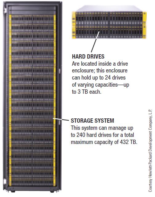 Storage Systems for Large