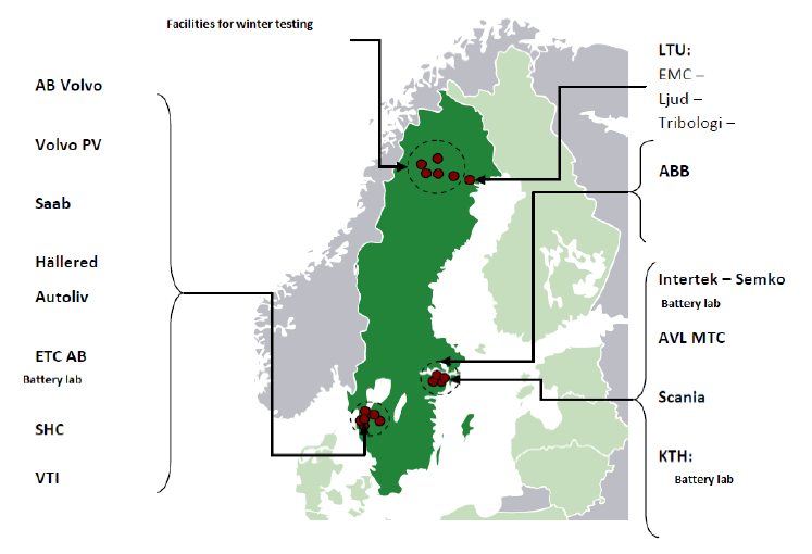Figure 3 Research and testing locations for vehicles in Sweden (Elforsk et al. 20