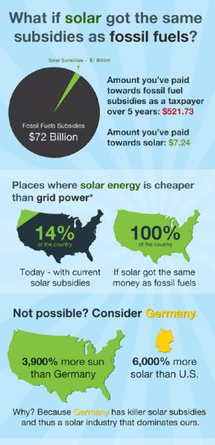 in wind and photovoltaic energy in units of cents per