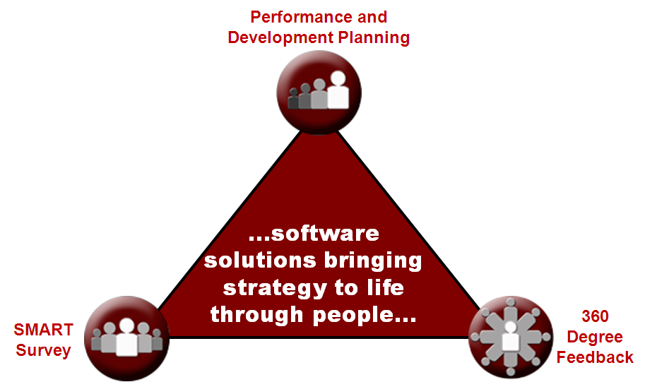 iedex online ty Ltd ABN 65 081 927 513 BUILDING A BUSINESS CASE FOR ERFORMANCE & DEVELOMENT LANNING (D) SYSTEMS