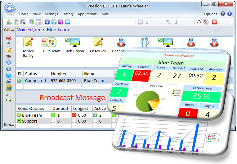 Features Description Vuesion Select Package 4 Agent/Supervisor software The Vuesion agent & supervisor user interface provides all productivity tools necessary to run an efficient call center.
