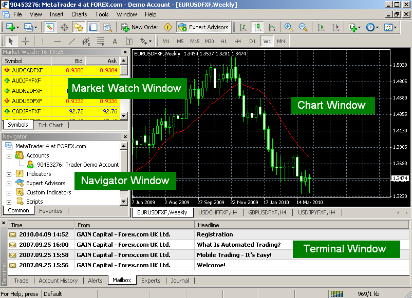 Introduction to Metatrader 4 MetaTrader 4 is a widely used and versatile Forex trading platform in the retail Forex trading world.
