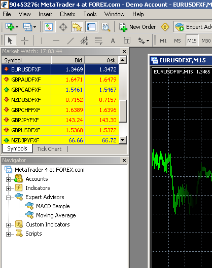 "Applying the EA to Your Trading You should now be able to see your Expert Advisor in the ""Navigator"" window in the bottom left hand corner of your Metatrader 4 platform, shown below."