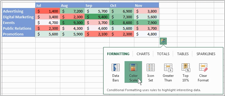 3 What s new in Excel 2013 2. In the lower-right corner of the highlighted selection, tap or click the Quick Analysis Lens button (or press Ctrl+Q). 3.