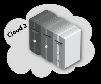 G/On & The Cloud G/On provides maximum flexibility for the user Access from