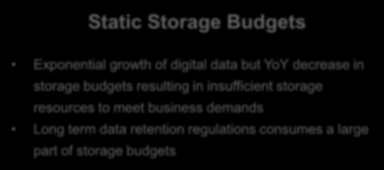 Ever Growing Challenges of Storage Unstructured* vs.