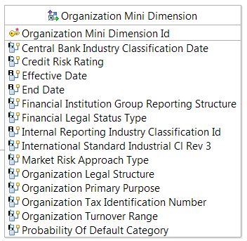 Analytical Requirements Map to Facts and Dimensions 1 Term Management Analytical Requirement for Customer Credit Risk Profile full attributes set not