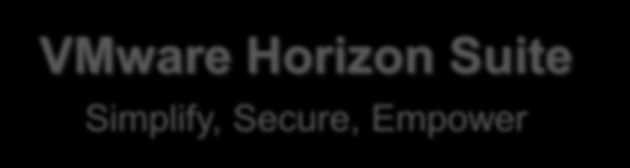 VMware Horizon VMware Horizon Suite Simplify, Secure, Empower VMware Horizon Mirage Centralized image management for local deployment VMware Horizon View Multi-Device Era Journey Desktop and