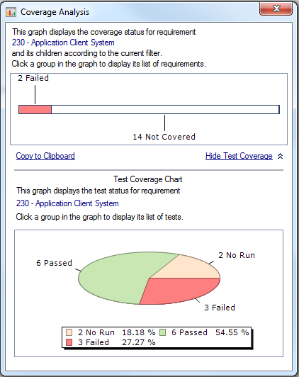 Chapter 4: Planning Tests 6. Display test coverage for the requirement. a.