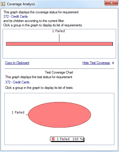 Chapter 5: Running Tests 3. Display test coverage details for the Credit Cards requirement. a. Right-click the Credit Cards requirement, and choose Coverage Analysis.