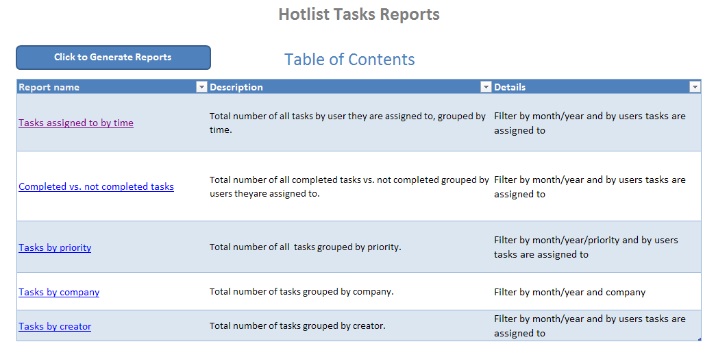 Excel report for Hotlist Excel report has been added into Hotlist page. The report provides an overview of the activities grouped by dates, priorities, companies and creators.