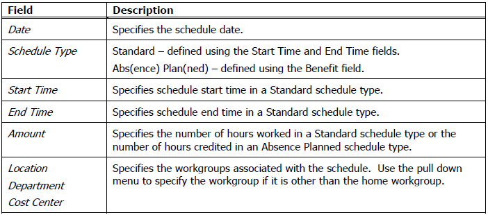 Defining Schedules Attendance on Demand User Manual Defining Schedule Properties There are many ways to create a schedule, either in