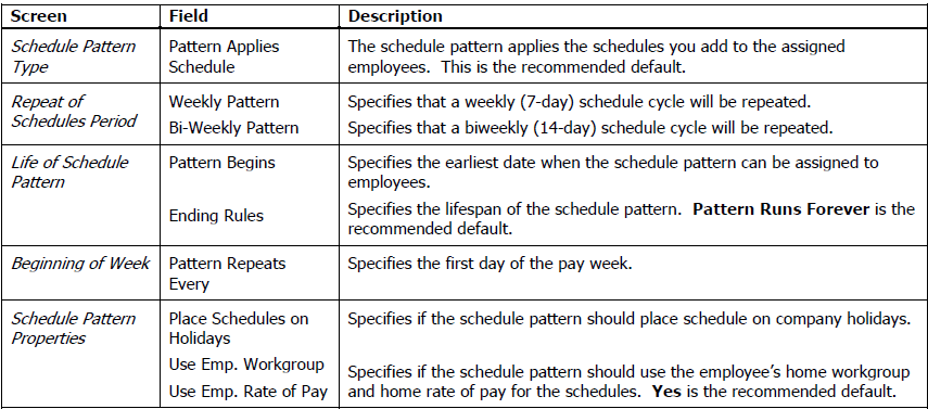 Using Schedule Patterns Attendance on Demand User Manual A Schedule Pattern is a combination of daily schedules that repeats for a definite or indefinite period of time.