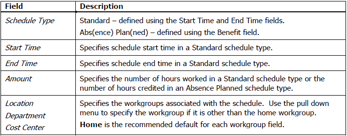 Using Schedule Patterns Attendance on Demand User Manual Building the Schedule Pattern Entries You