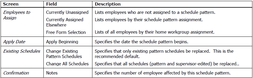 Using Schedule Patterns Attendance on Demand User Manual Assigning a Schedule Pattern to an Employee Schedule patterns can be assigned to employees using the Assign command on the schedule pattern