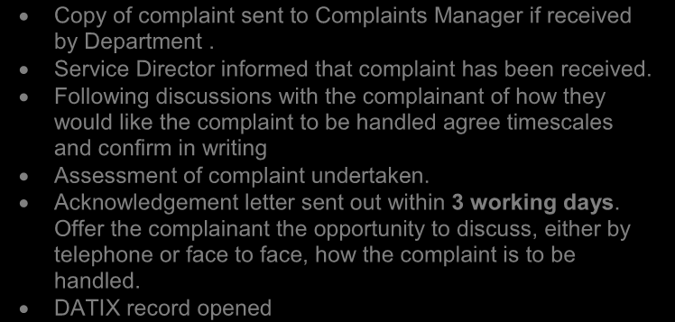 Appendix 2 - Process Chart for Handling Formal Complaints Formal Complaint received Copy of complaint sent to Complaints Manager if received by Department.