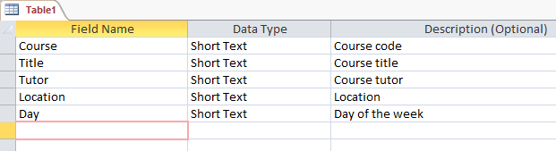 Database Software ECDL Exercise 12 - Continued 6. In the Field Properties section in the lower half of the window, notice that the default Field Size for a short text field is 255 characters.