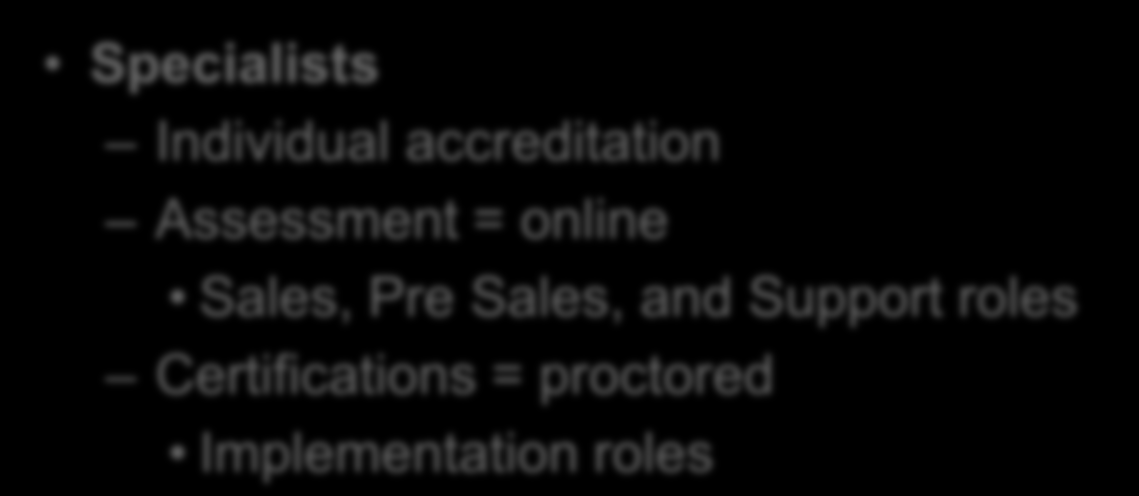 Clarifying the Terminology Specialized Company-level accreditation Business & Competency Criteria Specialists Individual accreditation Assessment =
