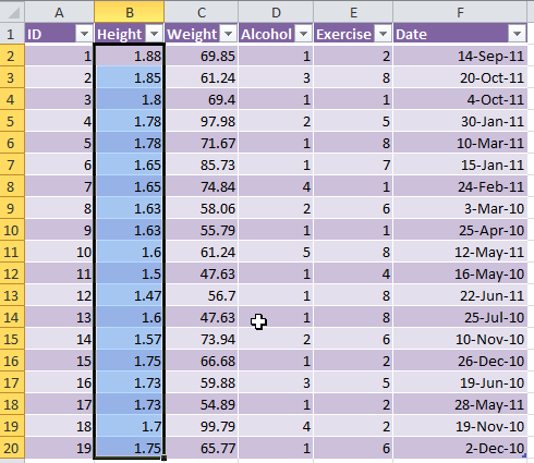 Creating a table Tables allow us easily to get summary statistics: they are