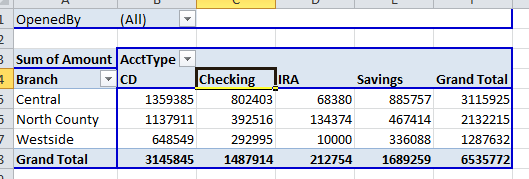 Pivot tables and charts We can drag filter field into the pivot table Field
